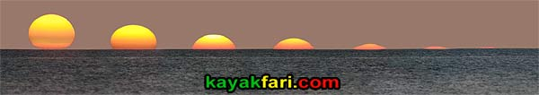 kayakfari photography art Florida Bay aerial kayak Everglades Flex Maslan landscape panoramic print sea Sunset procession over Florida Bay