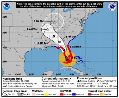 flex maslan kayakfari cape romano kayak camp eye hurricane irma storm path noaa landfall impact